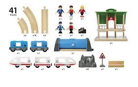 tren y metro brio